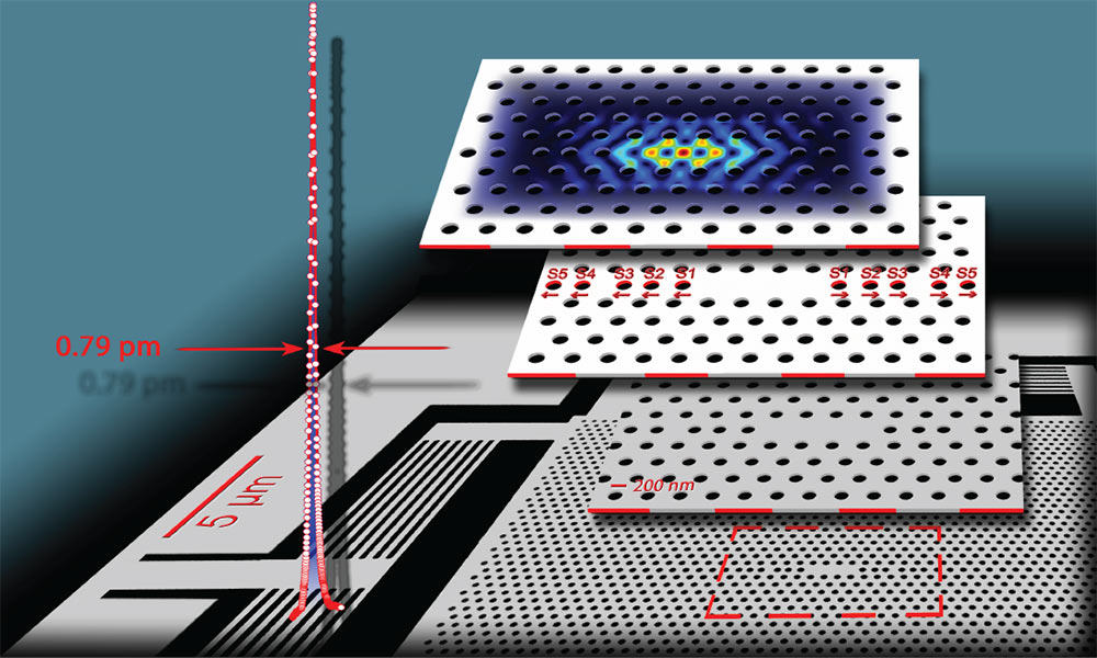 Light-trapping nanostructure