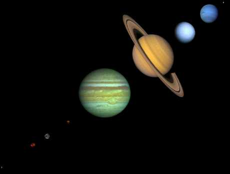 The Copernican Model A SunCentered Solar System - Solar system map 3d